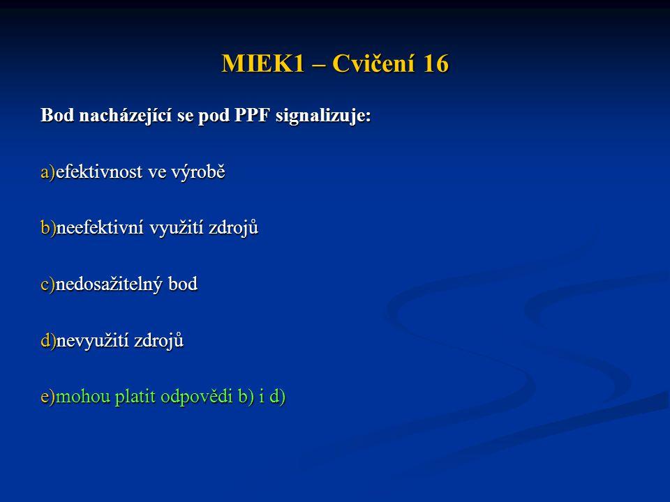 MIEK1 – Cvičení 16 Bod nacházející se pod PPF signalizuje: