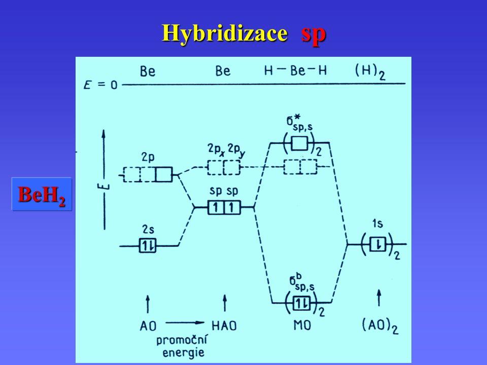 Hybridizace sp s + pz  h1 s – pz  h2 } sp, sp BeH2