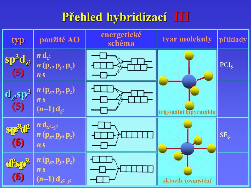 Přehled hybridizací III