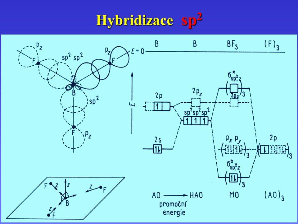 } Hybridizace sp2 sp2, sp2, sp2 BF3 s + px + py s – px + py