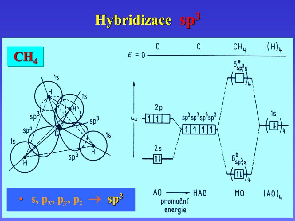 Hybridizace sp3 CH4 s, px, py, pz  sp3
