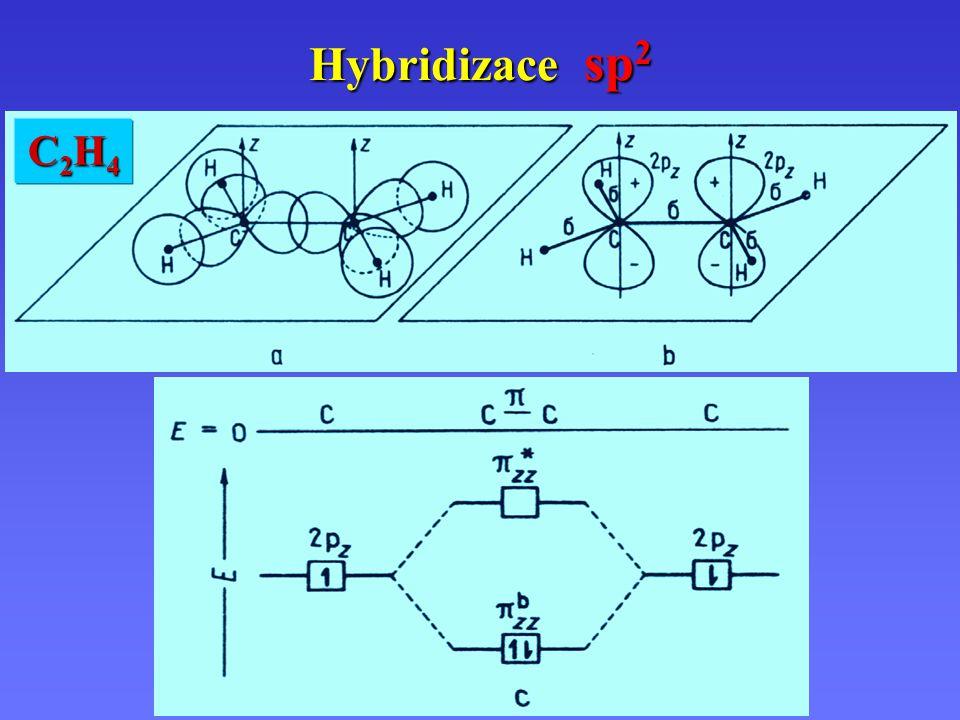 Hybridizace sp2 C2H4