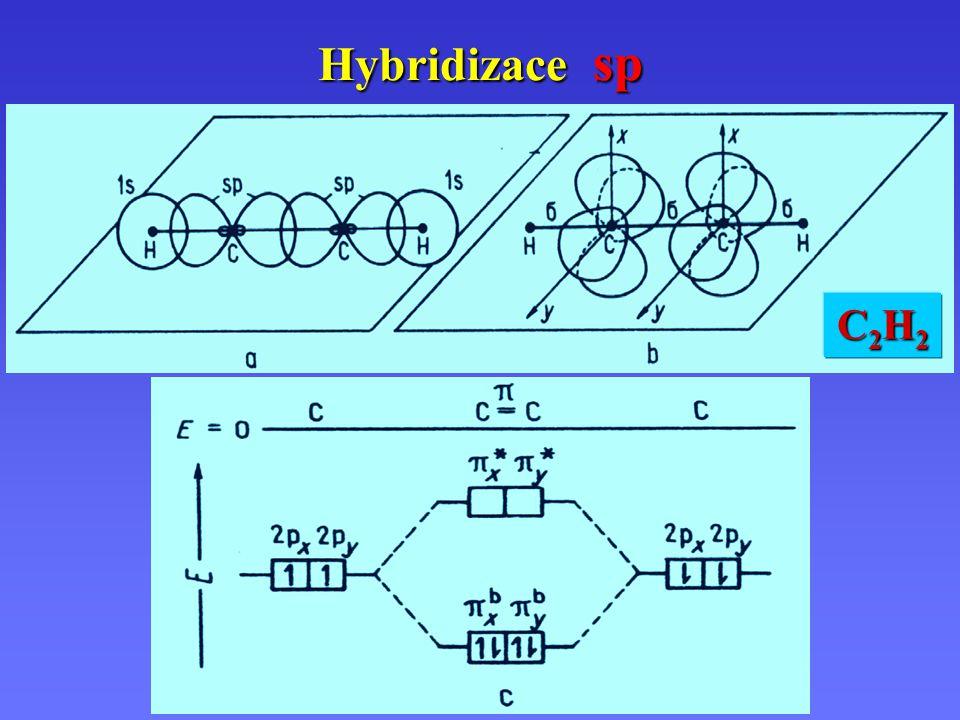 Hybridizace sp C2H2