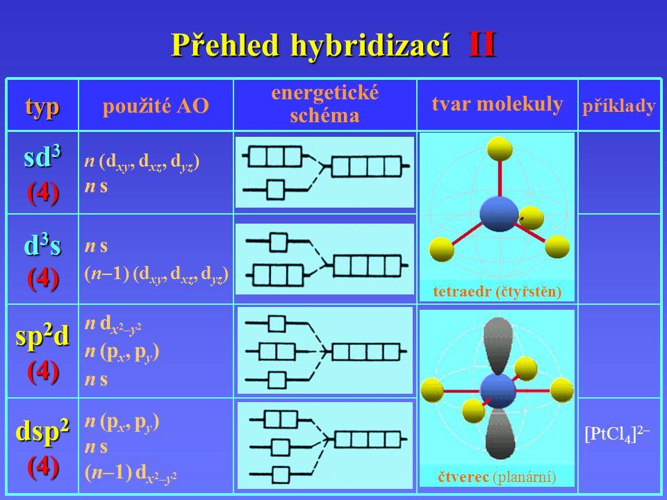 Přehled hybridizací II