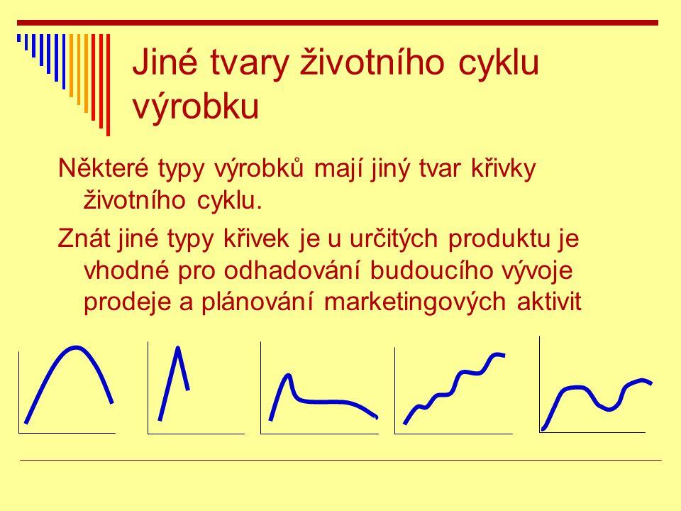 Jiné tvary životního cyklu výrobku