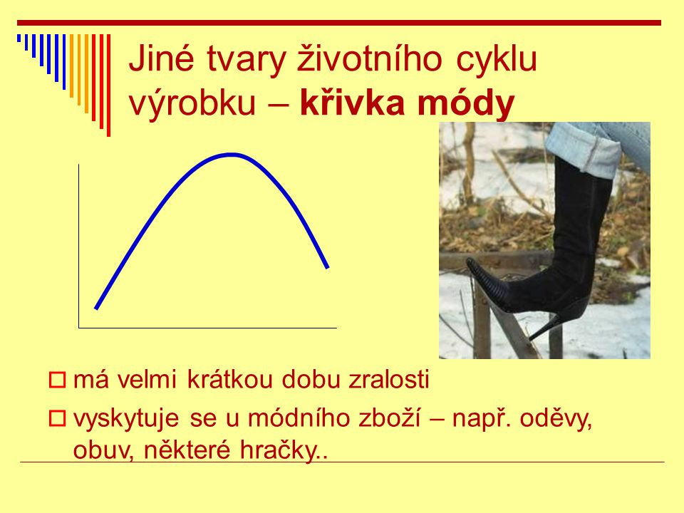 Jiné tvary životního cyklu výrobku – křivka módy