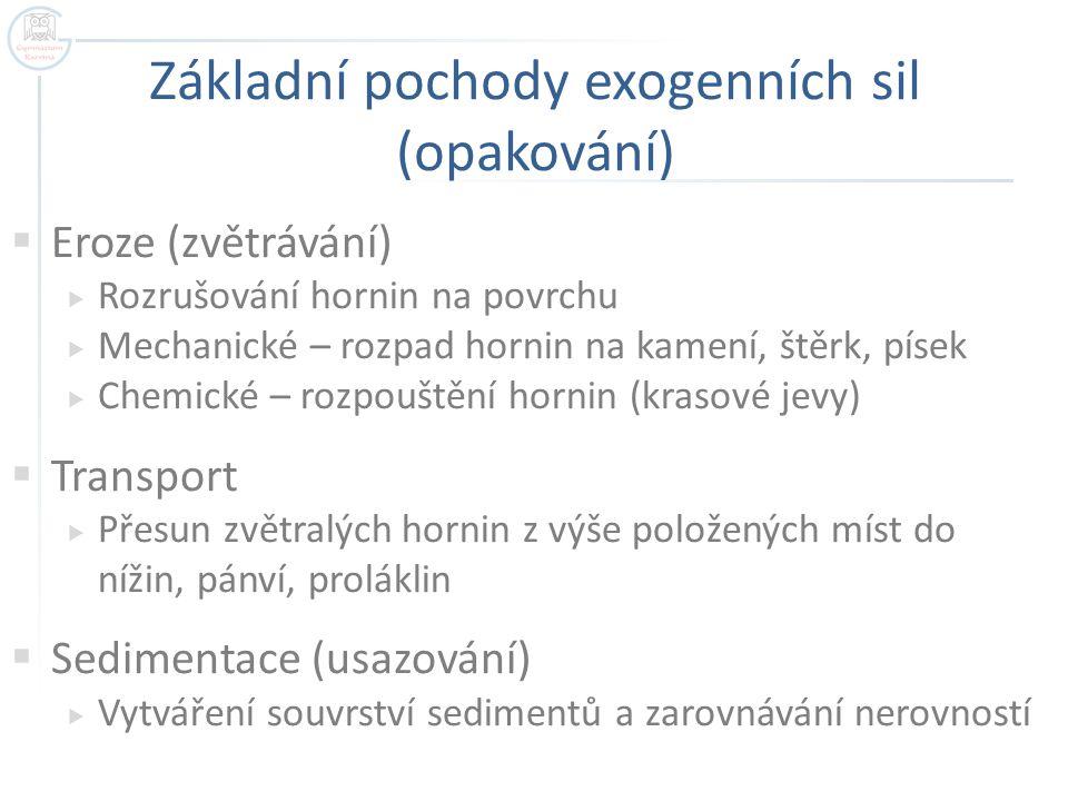 Základní pochody exogenních sil (opakování)