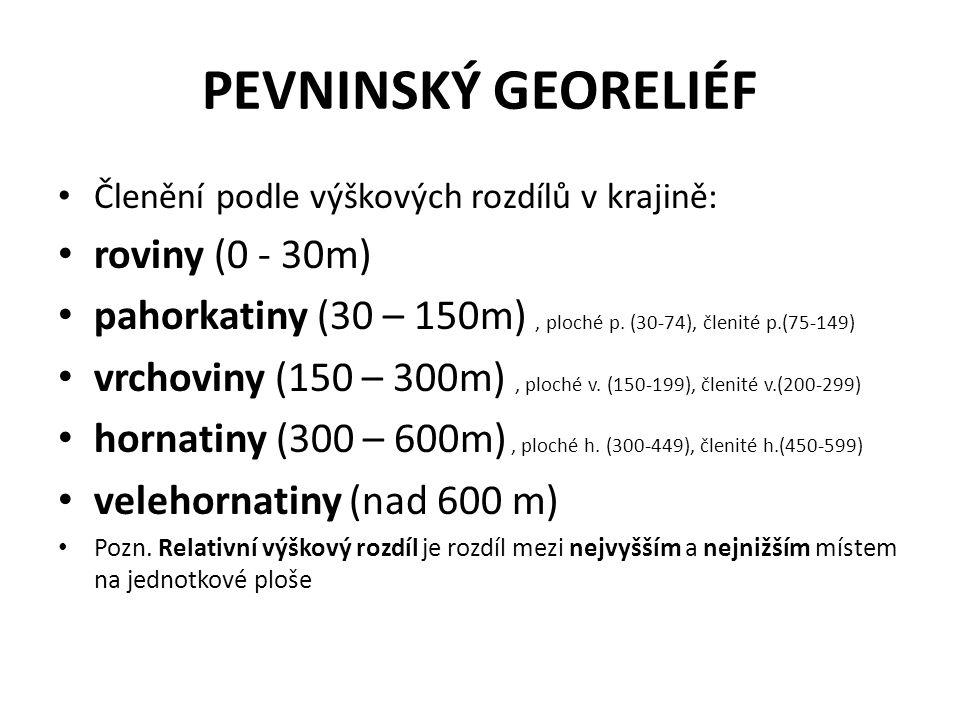 PEVNINSKÝ GEORELIÉF roviny (0 - 30m)
