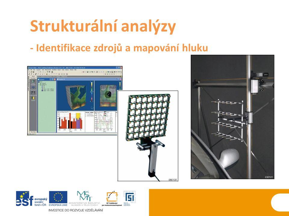 Strukturální analýzy - Identifikace zdrojů a mapování hluku