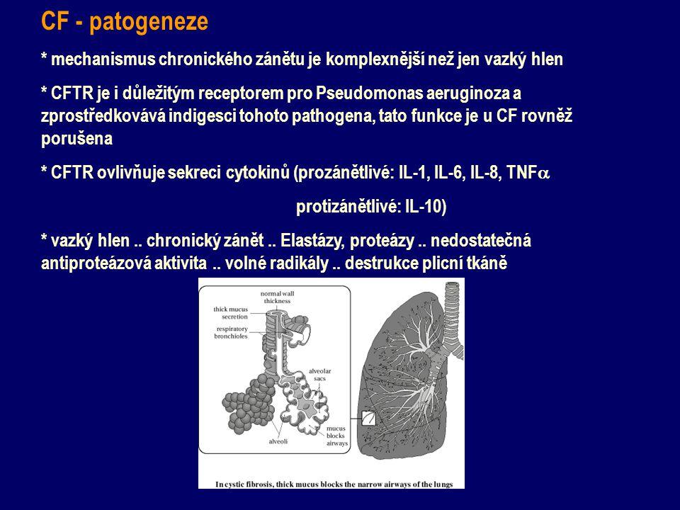 CF - patogeneze * mechanismus chronického zánětu je komplexnější než jen vazký hlen.