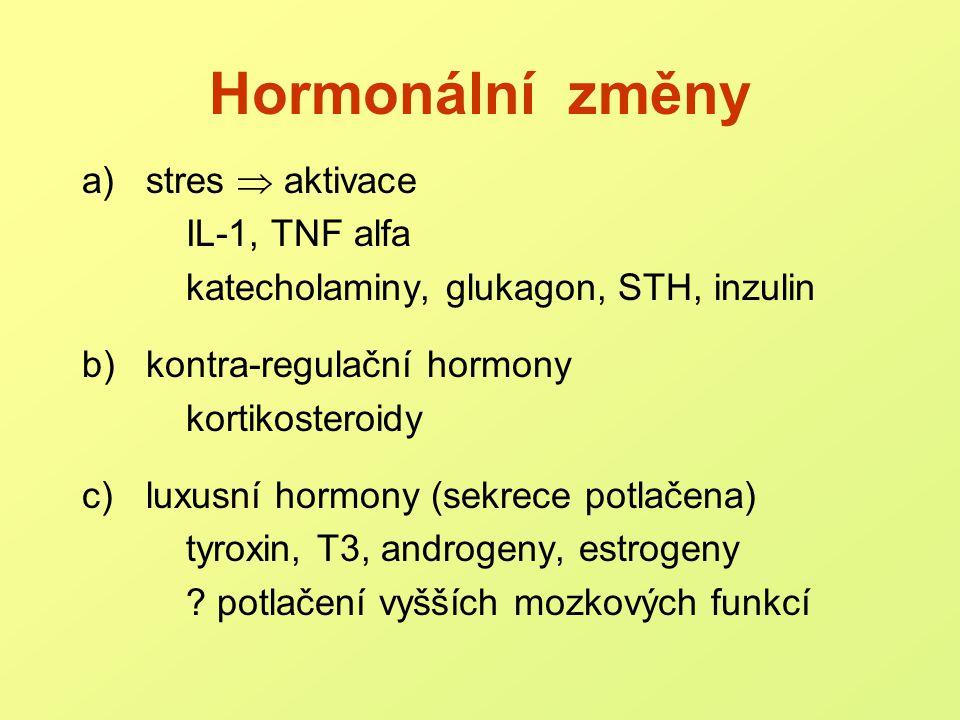Hormonální změny stres  aktivace IL-1, TNF alfa