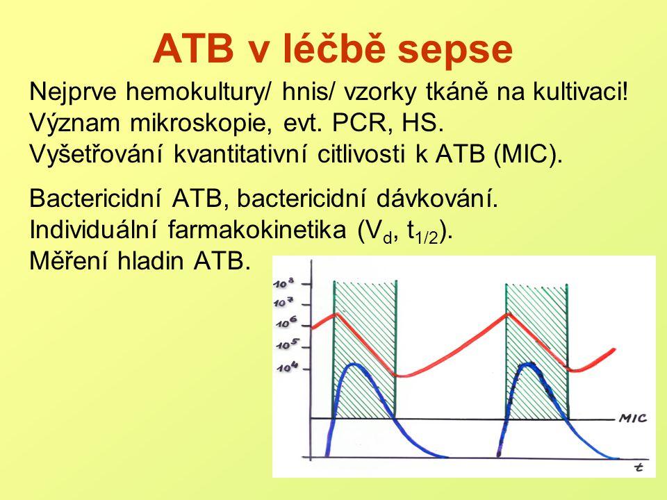 ATB v léčbě sepse Nejprve hemokultury/ hnis/ vzorky tkáně na kultivaci! Význam mikroskopie, evt. PCR, HS.