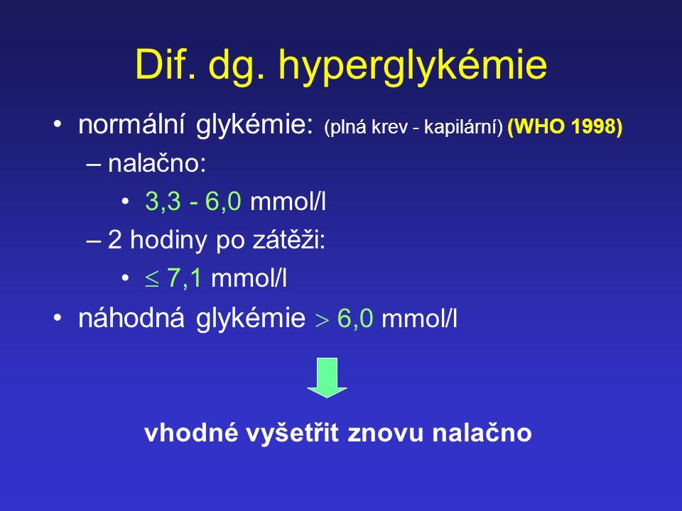Dif. dg. hyperglykémie normální glykémie: (plná krev - kapilární) (WHO 1998) nalačno: 3,3 - 6,0 mmol/l.