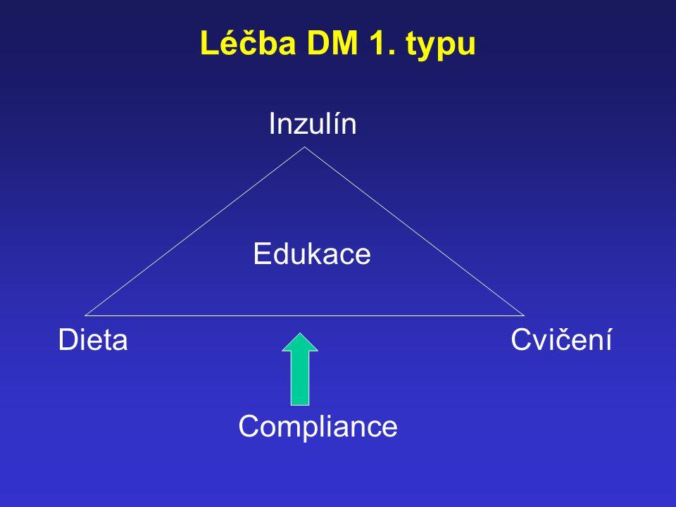 Léčba DM 1. typu Inzulín. Edukace. Dieta Cvičení.