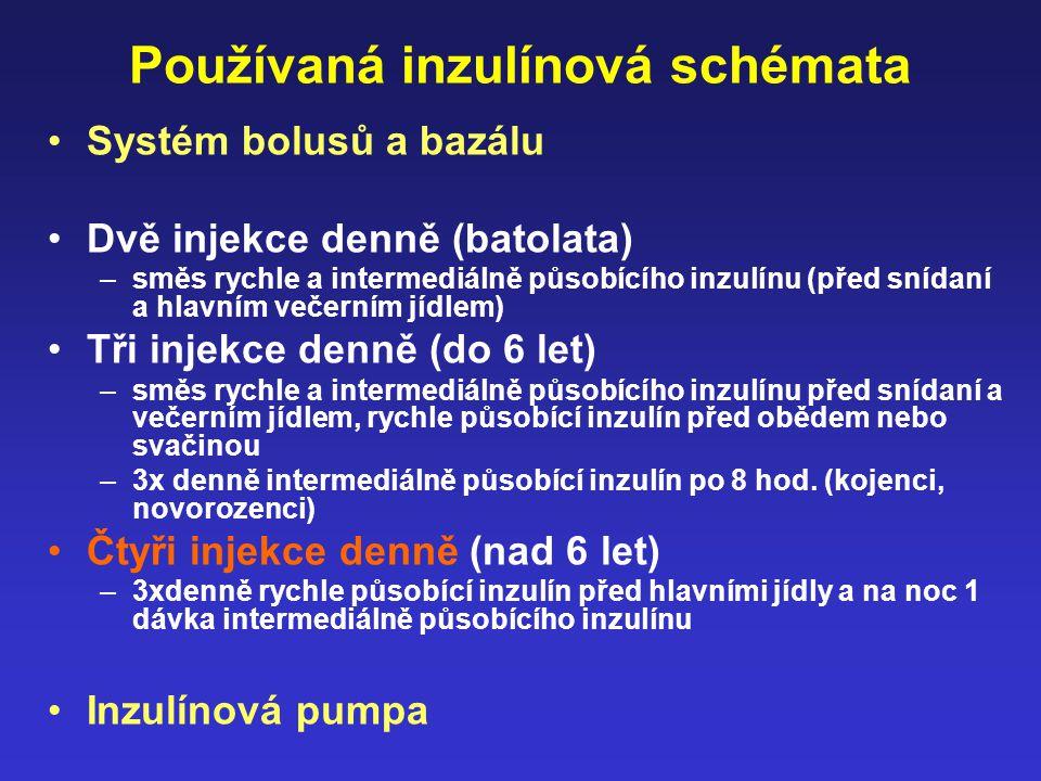 Používaná inzulínová schémata