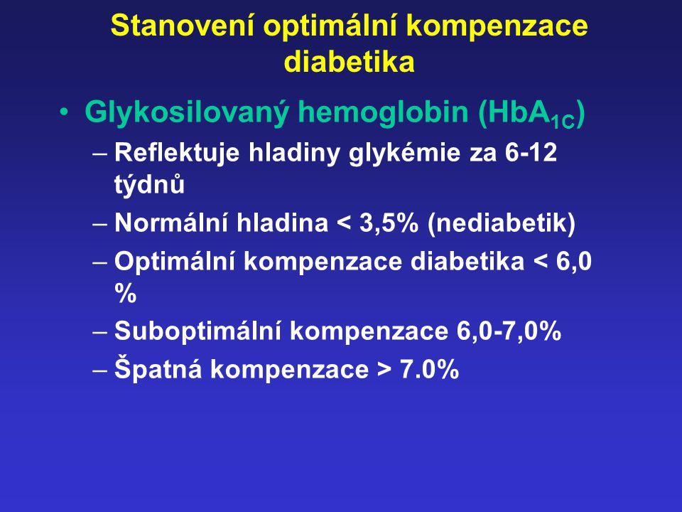 Stanovení optimální kompenzace diabetika