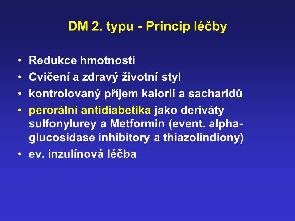 DM 2. typu - Princip léčby Redukce hmotnosti