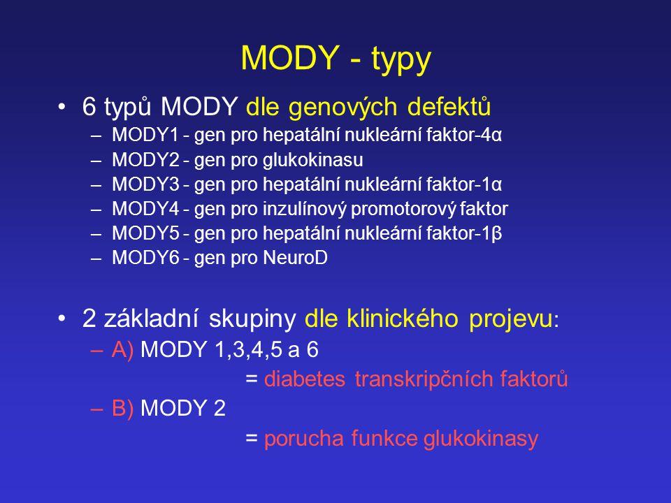 MODY - typy 6 typů MODY dle genových defektů