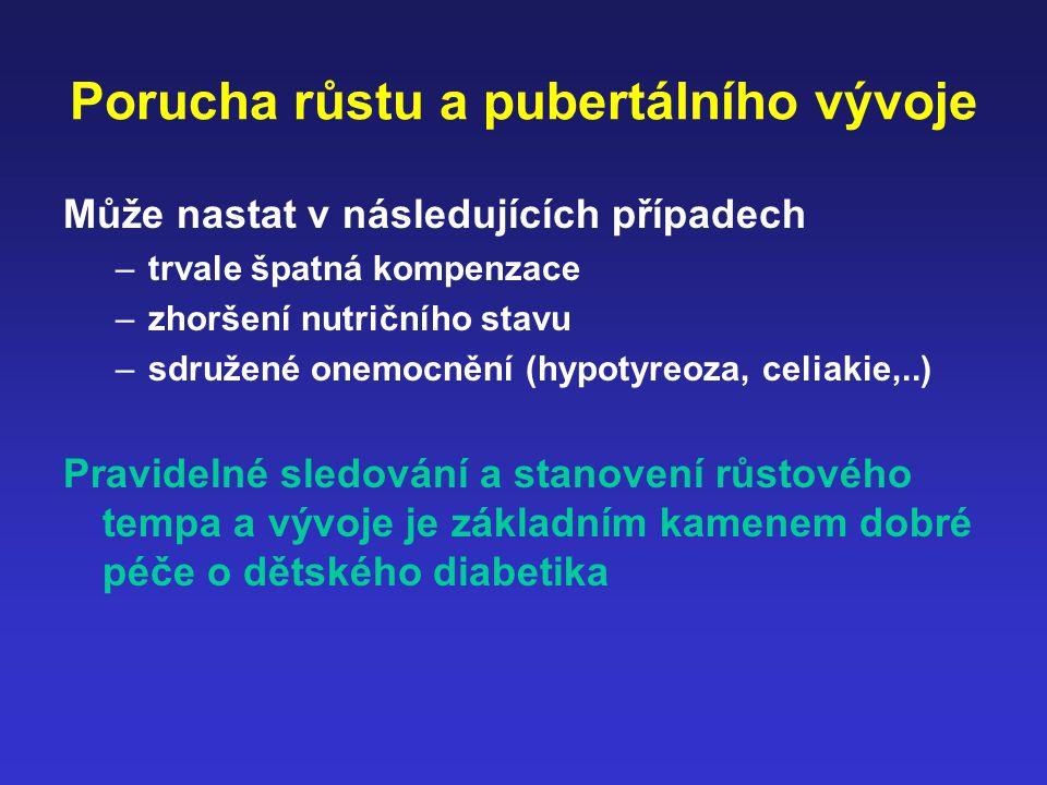 Porucha růstu a pubertálního vývoje