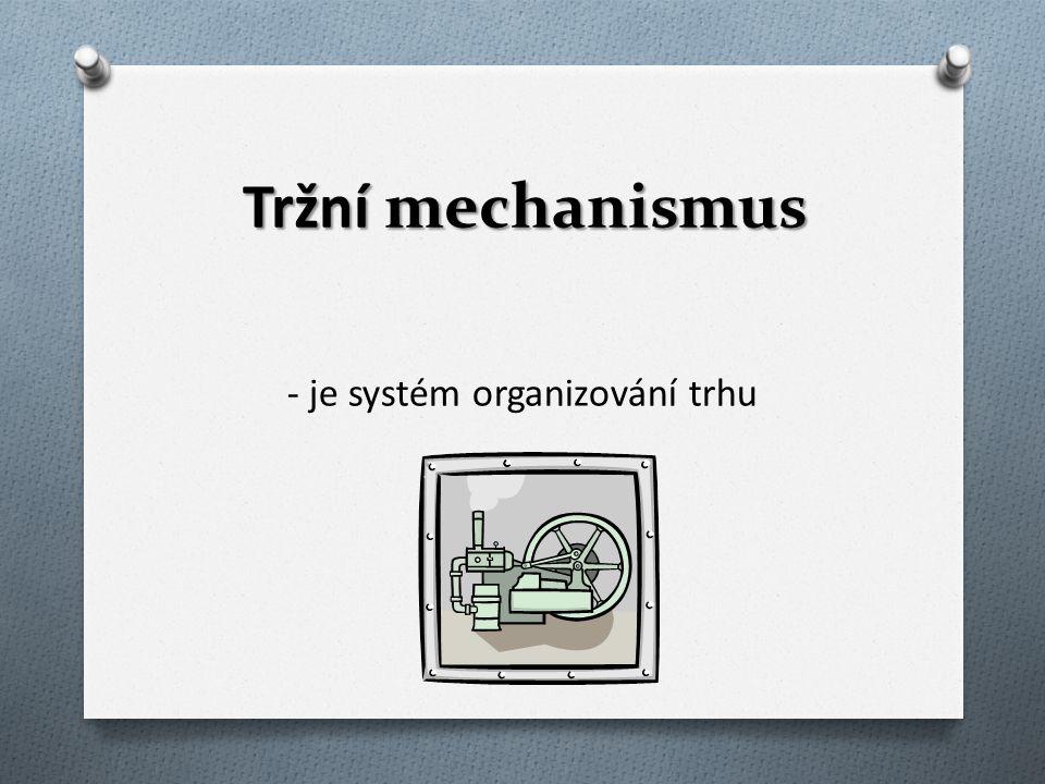 - je systém organizování trhu