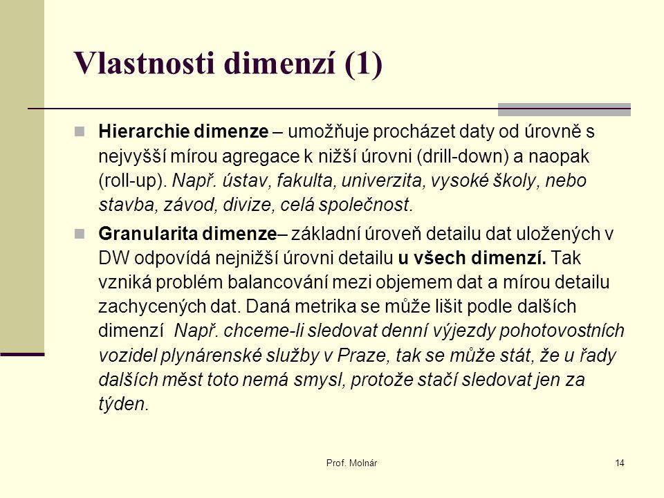 Vlastnosti dimenzí (1)