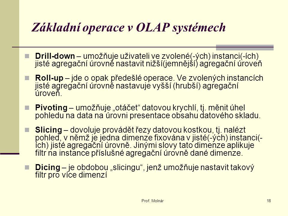 Základní operace v OLAP systémech
