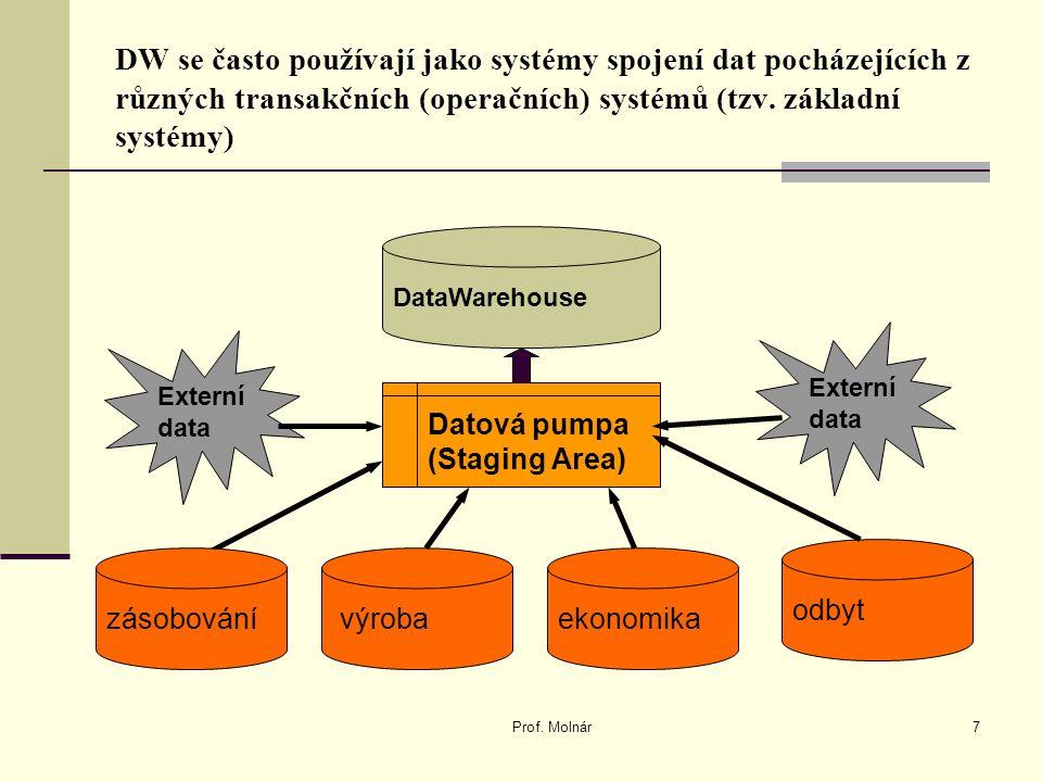 DW se často používají jako systémy spojení dat pocházejících z různých transakčních (operačních) systémů (tzv. základní systémy)