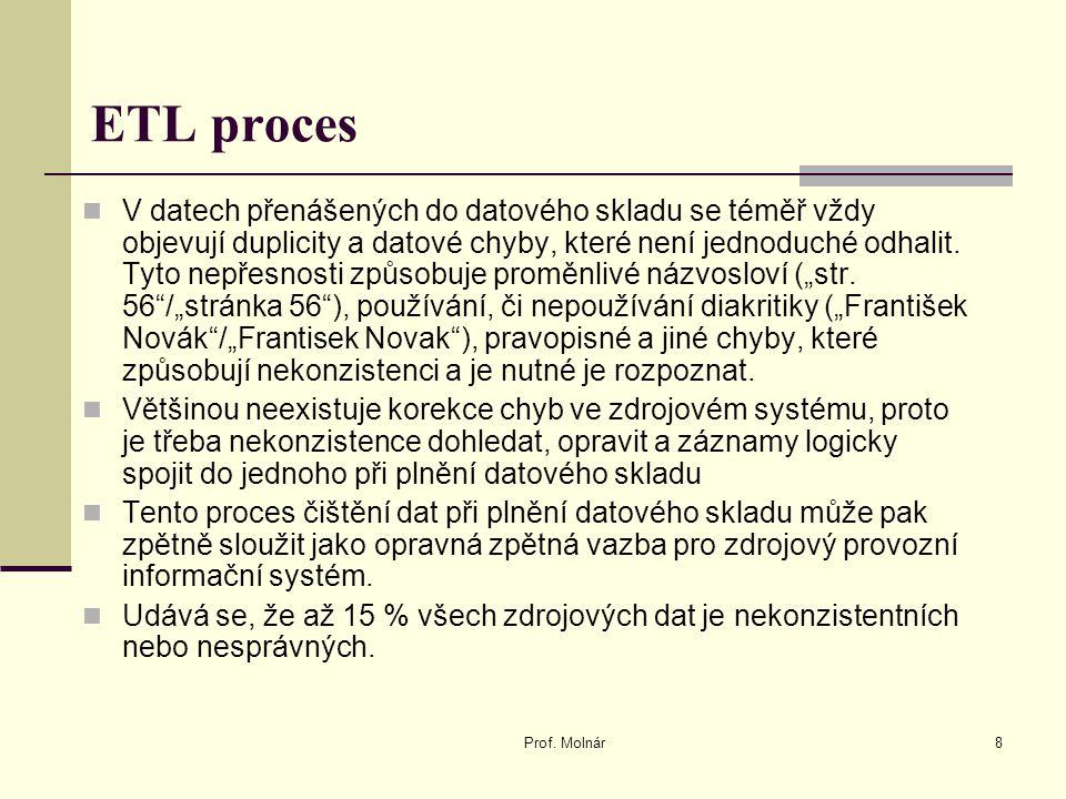 ETL proces