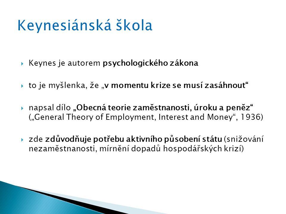 Keynesiánská škola Keynes je autorem psychologického zákona