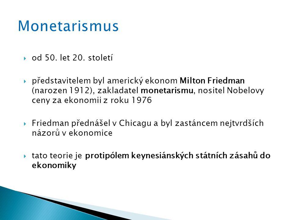 Monetarismus od 50. let 20. století