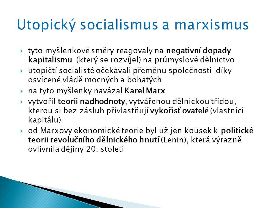 Utopický socialismus a marxismus