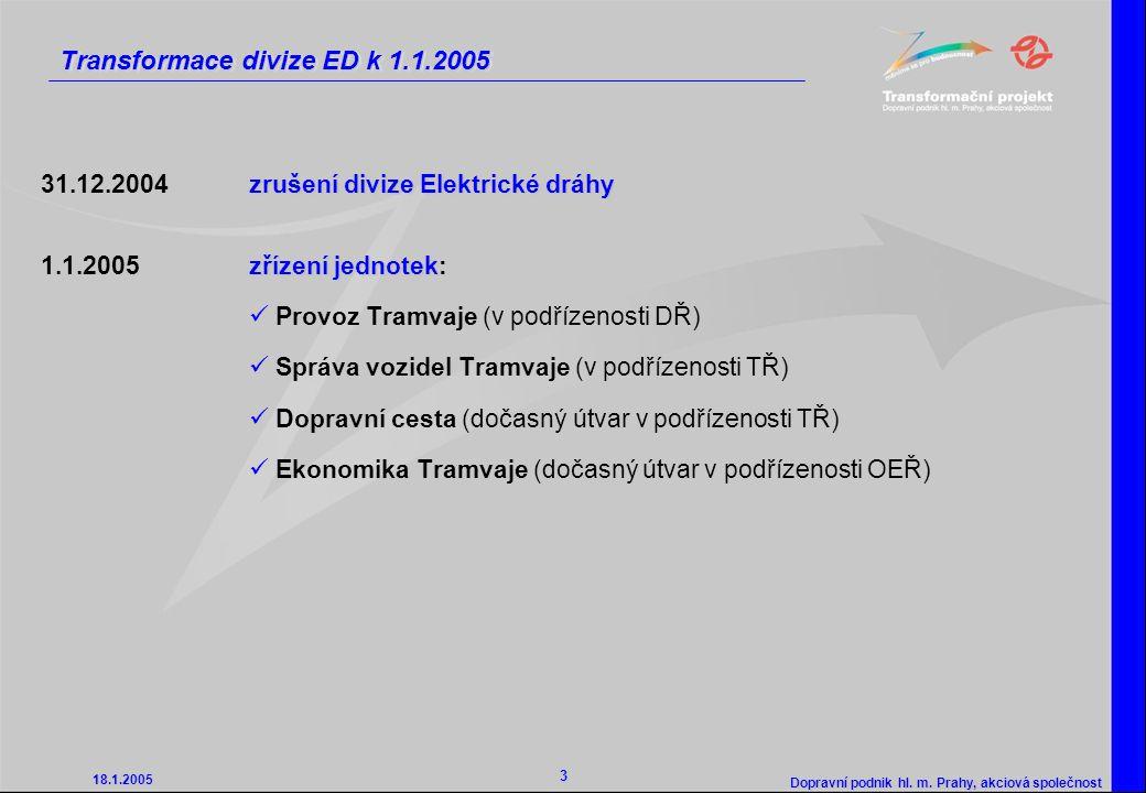 Transformace divize ED k 1.1.2005