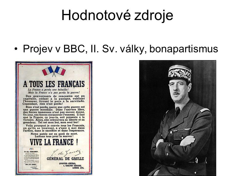 Hodnotové zdroje Projev v BBC, II. Sv. války, bonapartismus