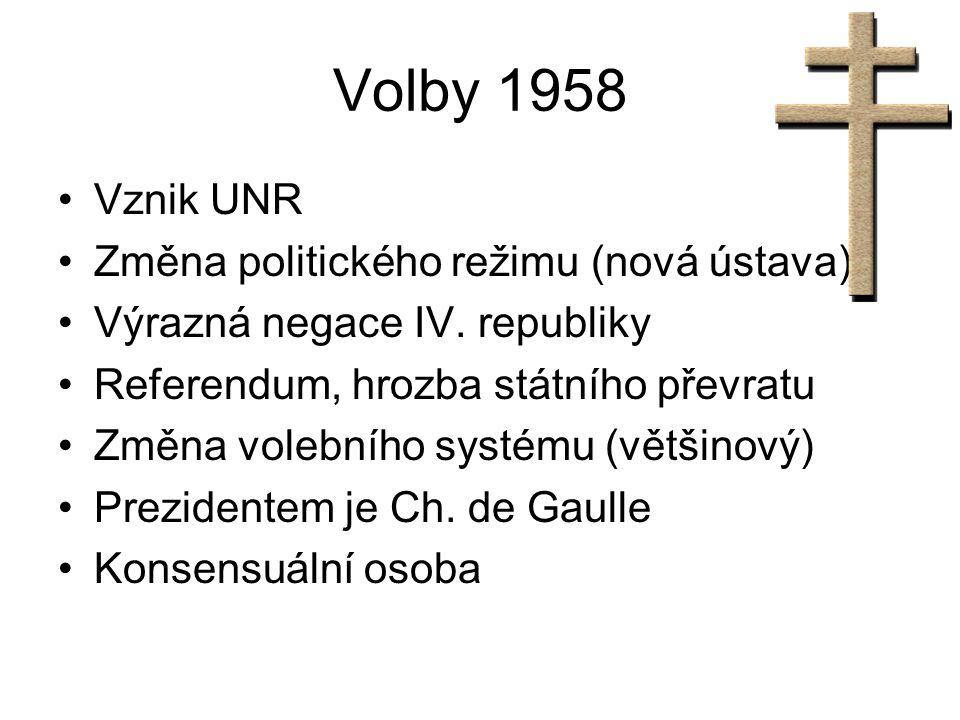 Volby 1958 Vznik UNR Změna politického režimu (nová ústava)