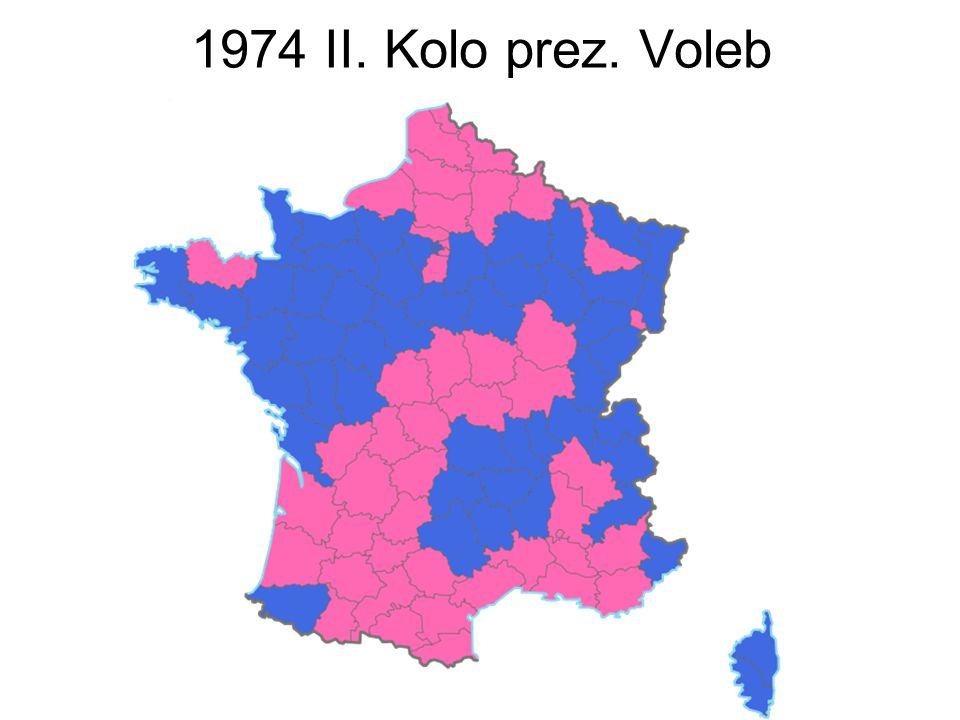 1974 II. Kolo prez. Voleb