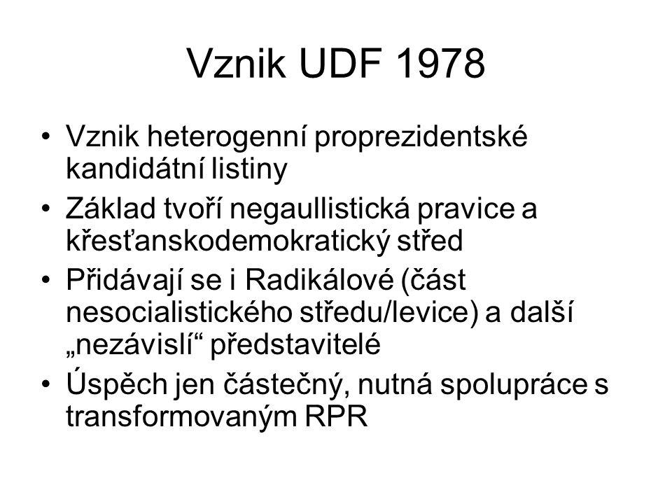 Vznik UDF 1978 Vznik heterogenní proprezidentské kandidátní listiny