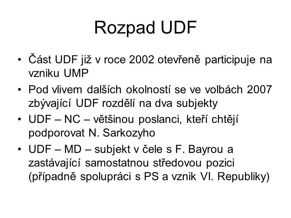 Rozpad UDF Část UDF již v roce 2002 otevřeně participuje na vzniku UMP