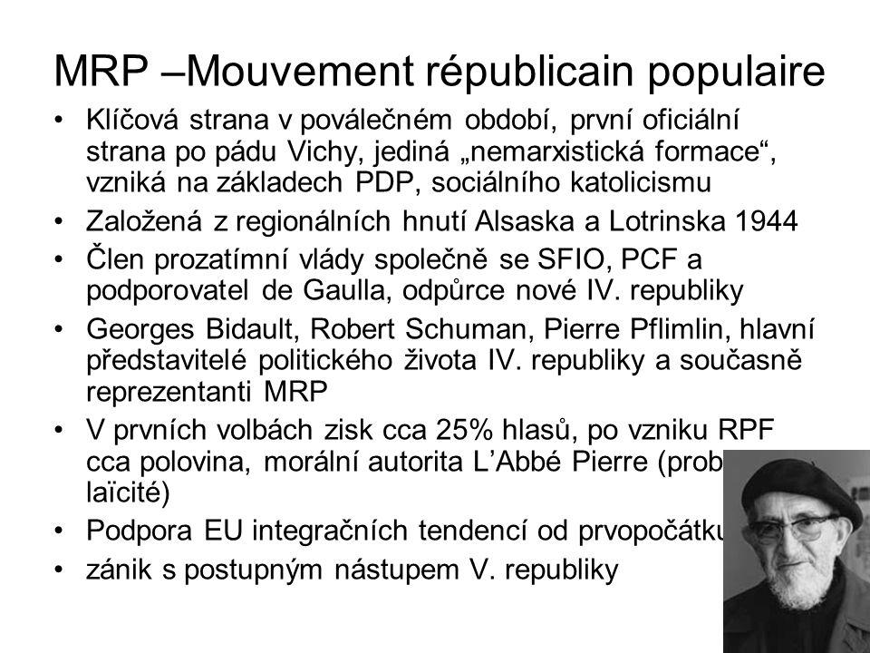 MRP –Mouvement républicain populaire