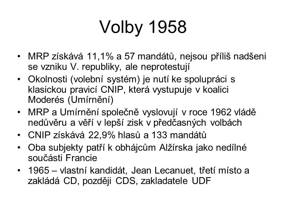 Volby 1958 MRP získává 11,1% a 57 mandátů, nejsou příliš nadšeni se vzniku V. republiky, ale neprotestují.