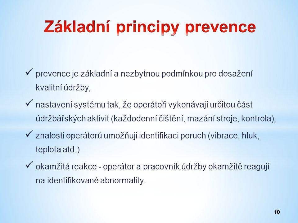 Základní principy prevence