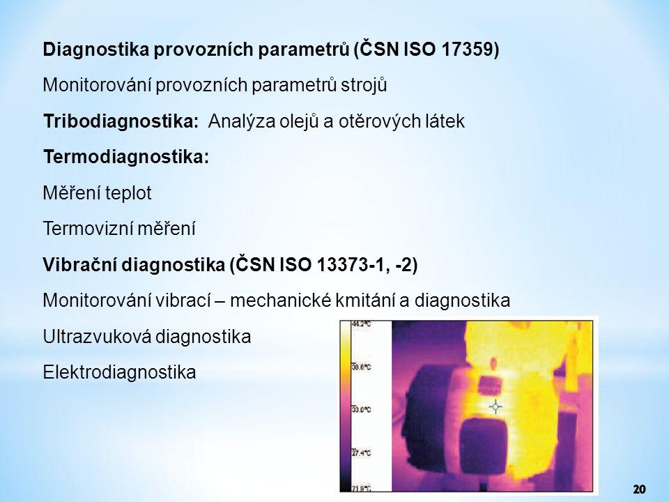 Diagnostika provozních parametrů (ČSN ISO 17359)