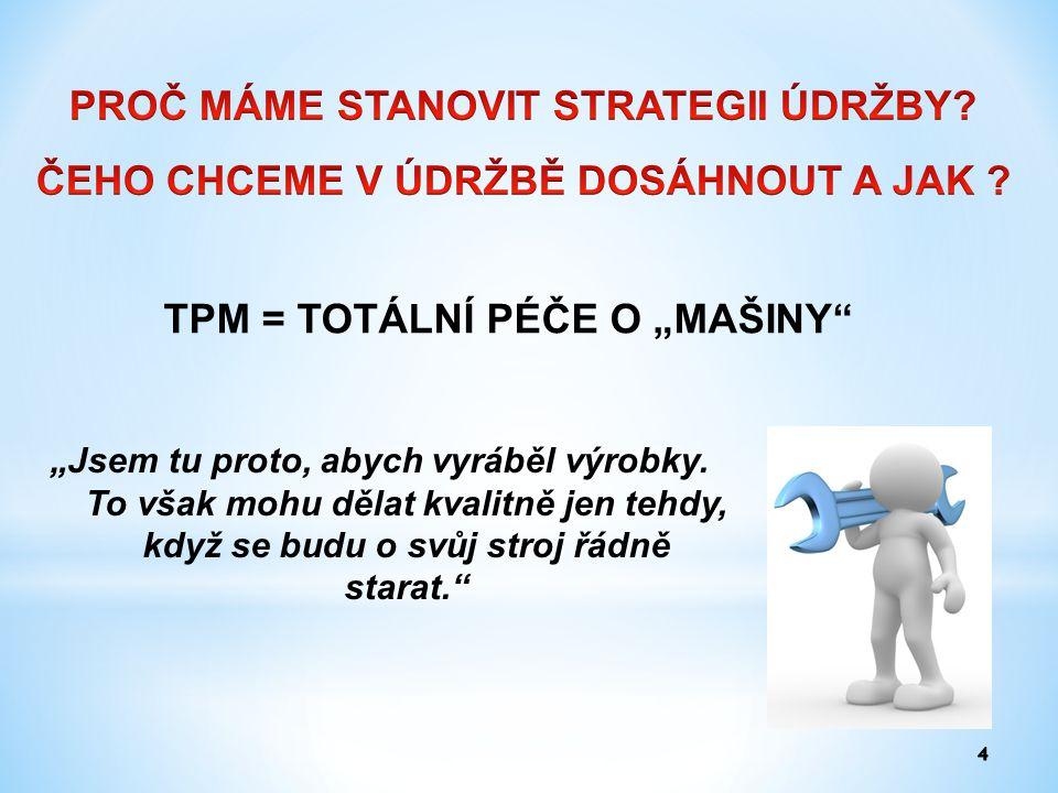 """TPM = TOTÁLNÍ PÉČE O """"MAŠINY"""