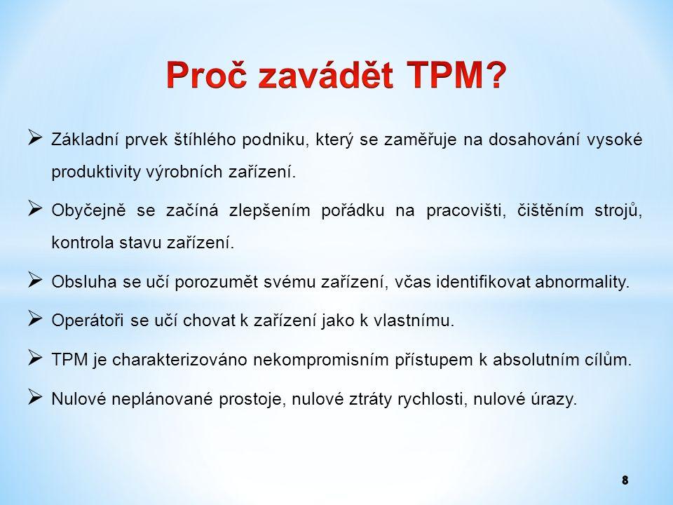 Proč zavádět TPM Základní prvek štíhlého podniku, který se zaměřuje na dosahování vysoké produktivity výrobních zařízení.