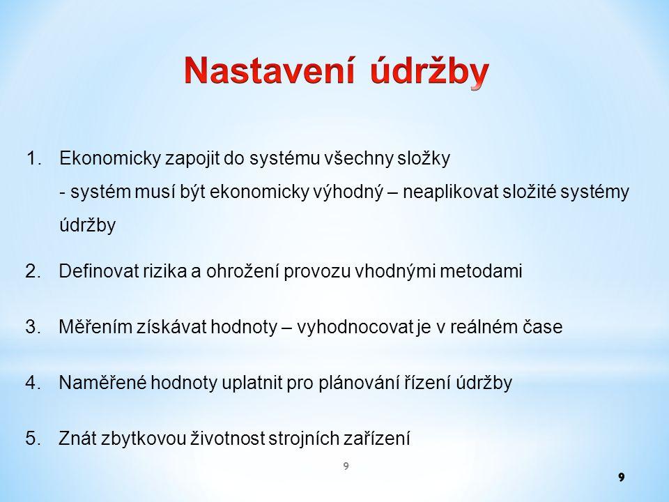 Nastavení údržby Ekonomicky zapojit do systému všechny složky - systém musí být ekonomicky výhodný – neaplikovat složité systémy údržby.