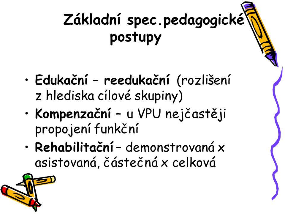 Základní spec.pedagogické postupy
