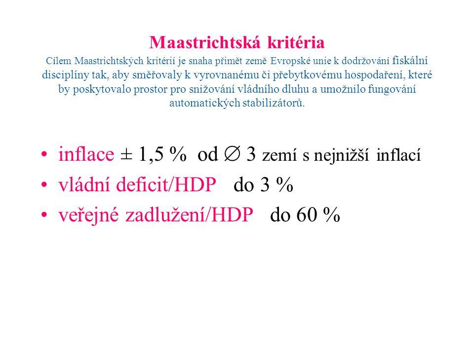 inflace ± 1,5 % od  3 zemí s nejnižší inflací