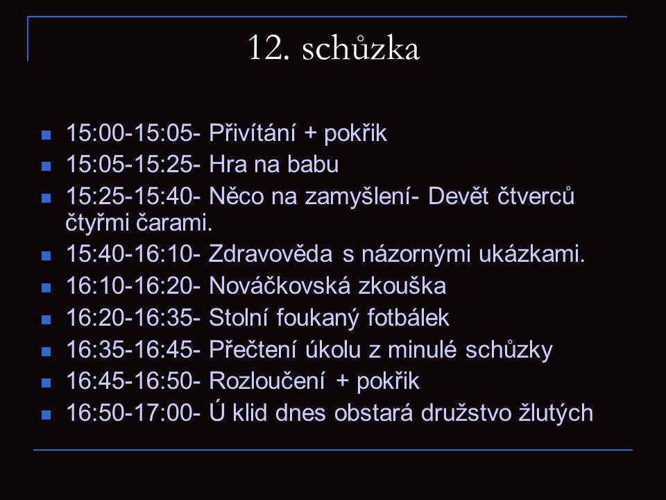 12. schůzka 15:00-15:05- Přivítání + pokřik 15:05-15:25- Hra na babu