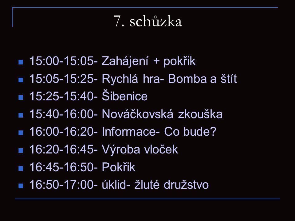 7. schůzka 15:00-15:05- Zahájení + pokřik