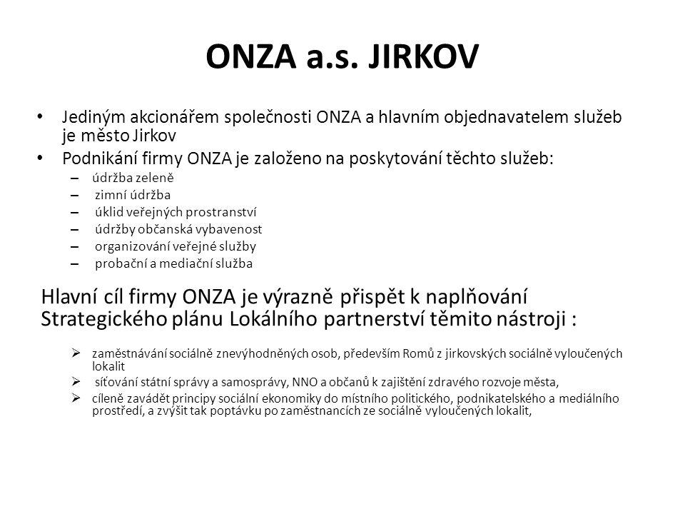 ONZA a.s. JIRKOV Jediným akcionářem společnosti ONZA a hlavním objednavatelem služeb je město Jirkov.