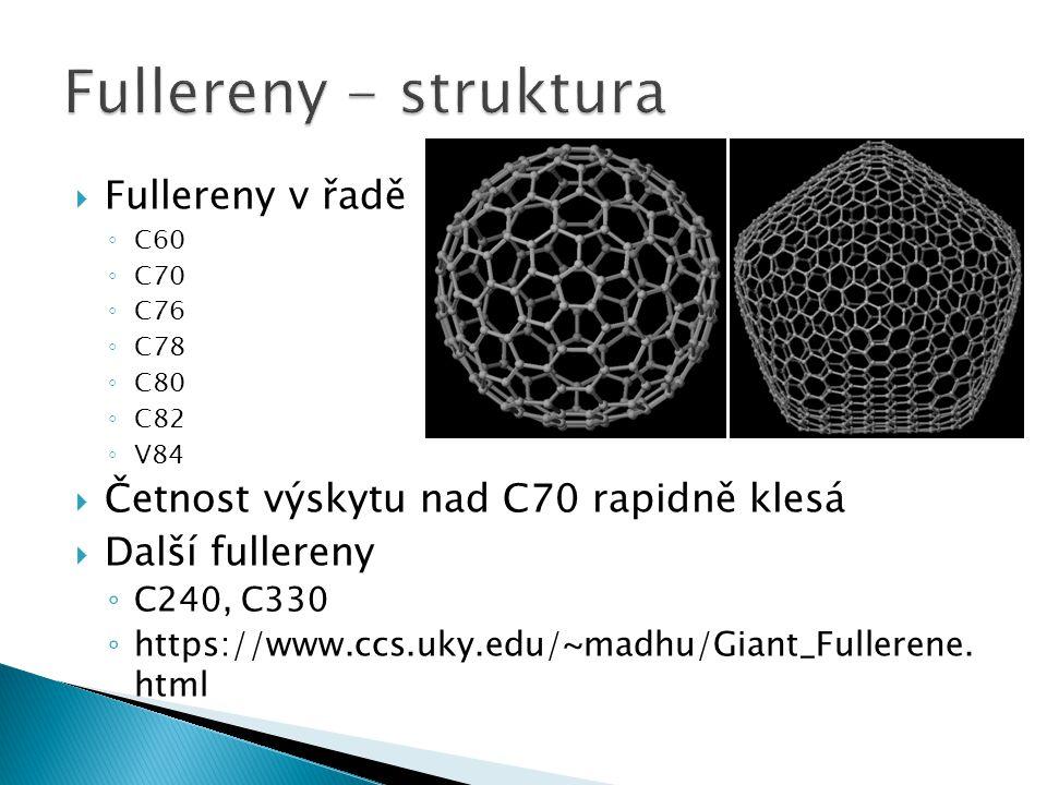 Fullereny - struktura Fullereny v řadě